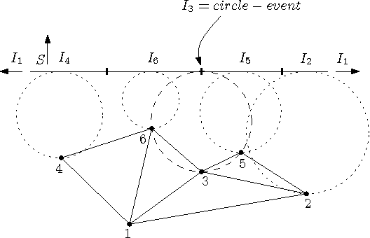 A faster circle-sweep Delaunay triangulation algorithm