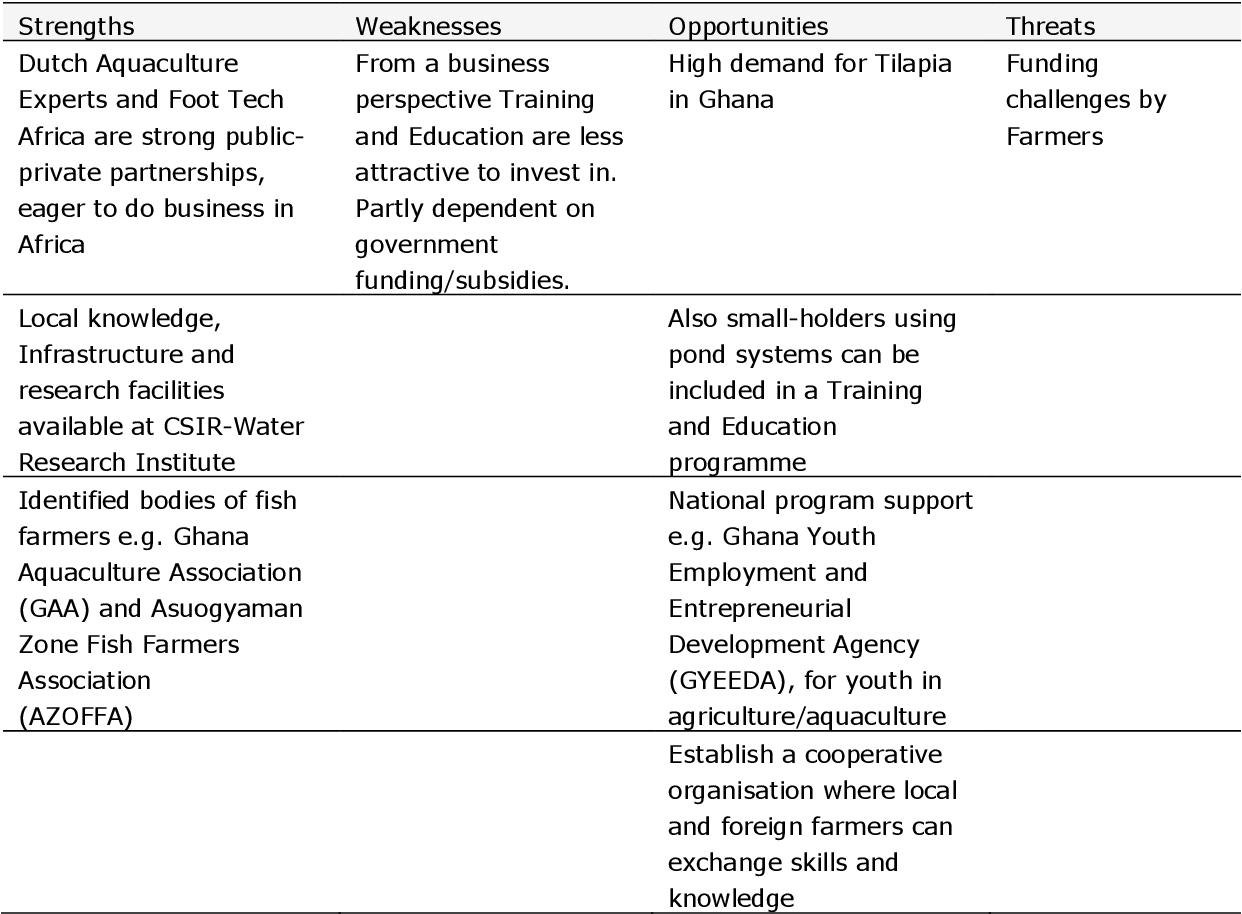 PDF] Development of Aquaculture in Ghana: Analysis of the