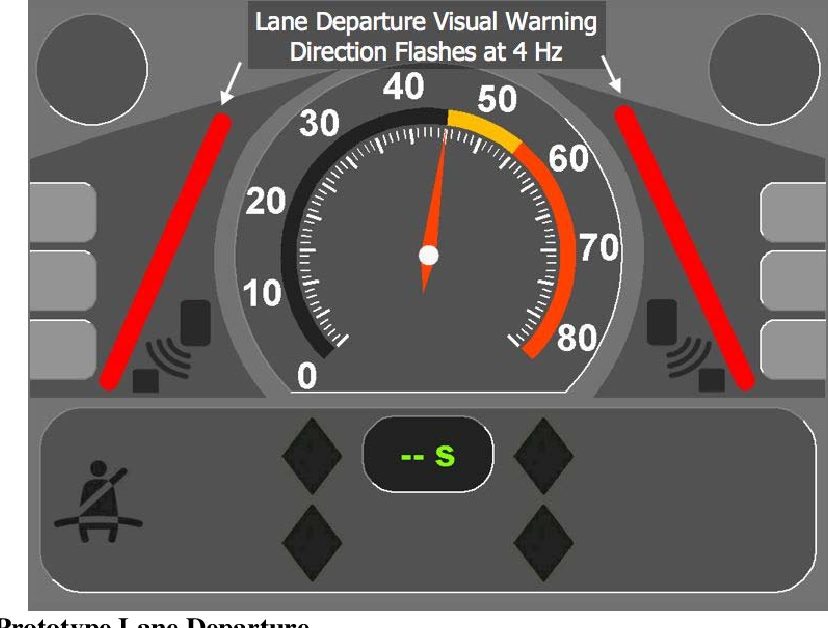 PDF] Onboard Monitoring and Reporting for Commercial Motor Vehicle ...
