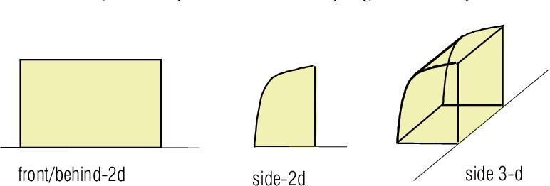 figure 4.9