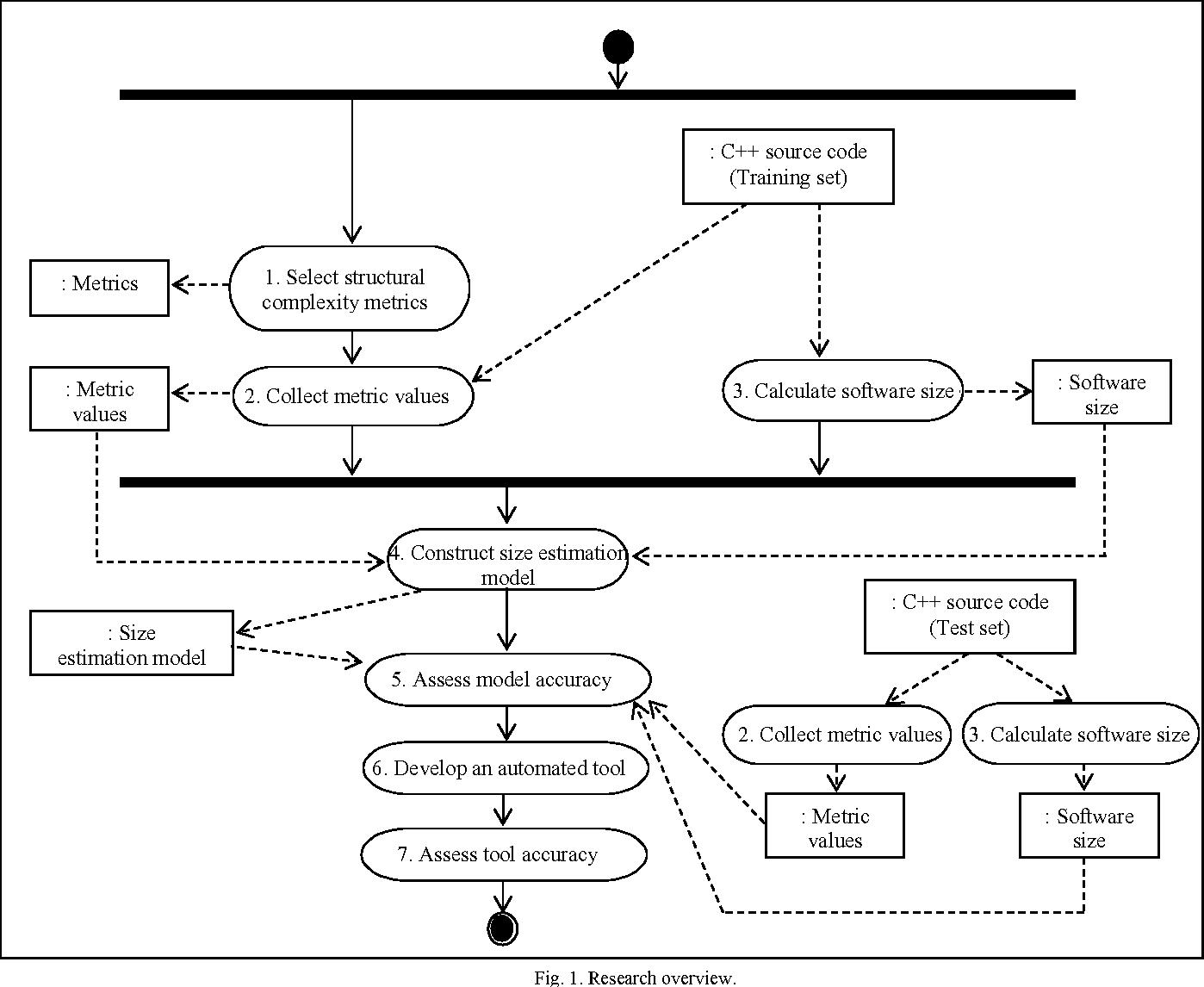 30 Uml Diagram C++ - Wiring Diagram Database