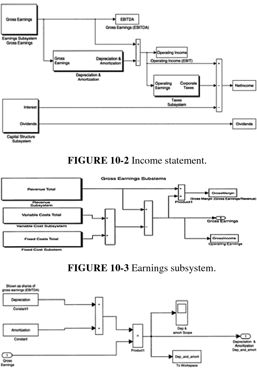 Business economics and finance with MATLAB, GIS and