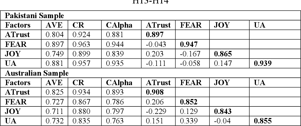 table 5.23