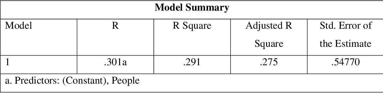 table 4.23