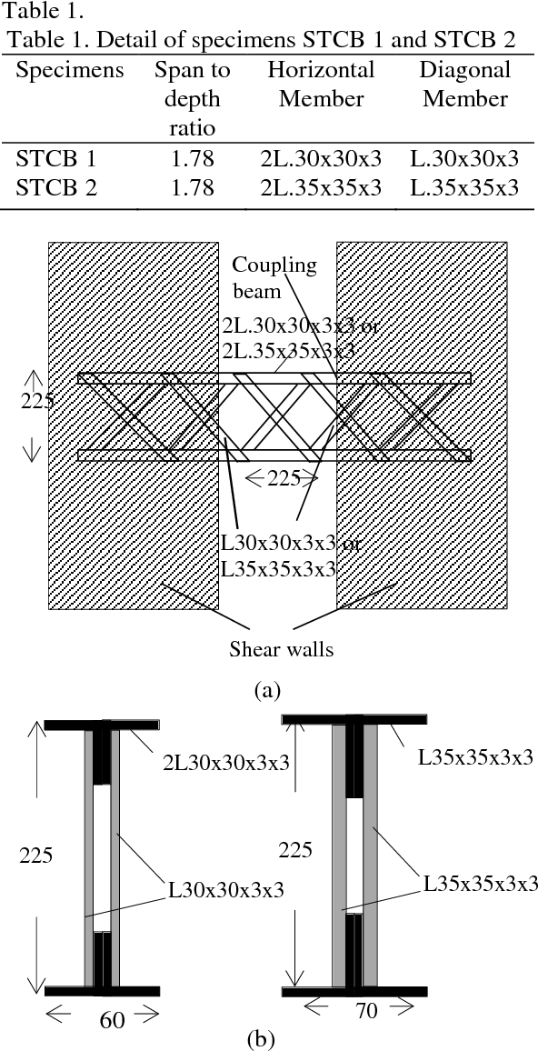 PDF] LATERAL LOAD CAPACITY OF STEEL TRUSS COUPLING BEAM