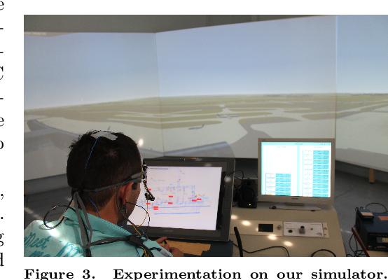 PDF] Development of an ATC Tower Simulator to Simulate
