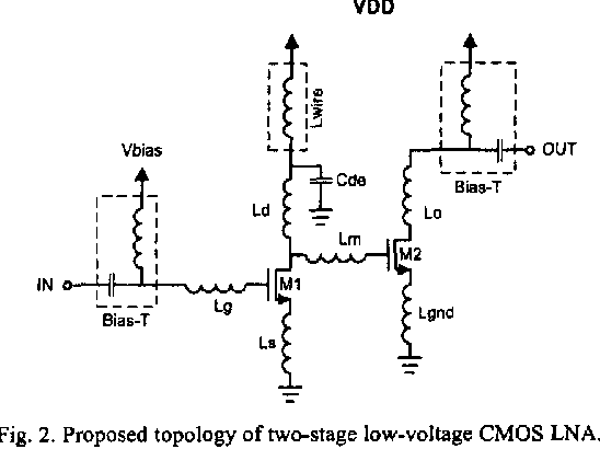 Figure 2 from A 5 8-GHz two-stage high-linearity low-voltage
