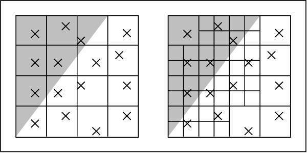 figure 5.35