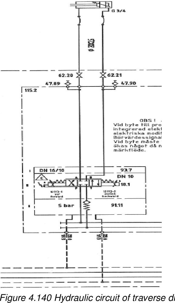 figure 4.140