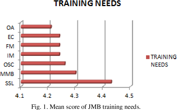 PDF] Towards Strengthening Building Maintenance and
