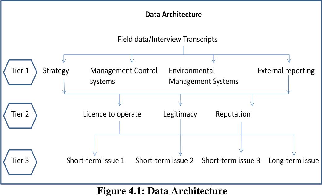 PDF] Sustainability, reputation and legitimacy: An in-depth
