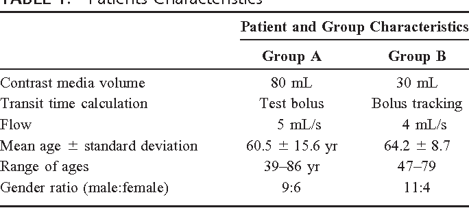 Table 1 from Ultra-fast carotid CT-angiography: low versus