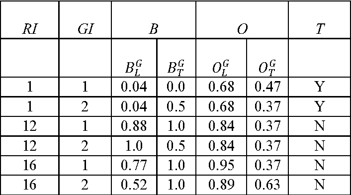 table 8.8