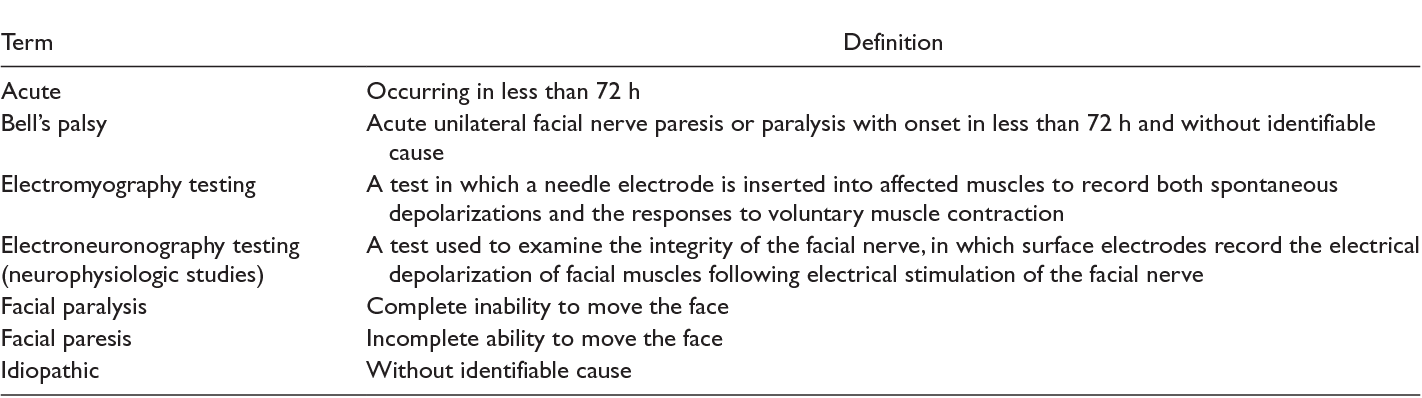 Table 1 from Clinical practice guideline: Bell's Palsy