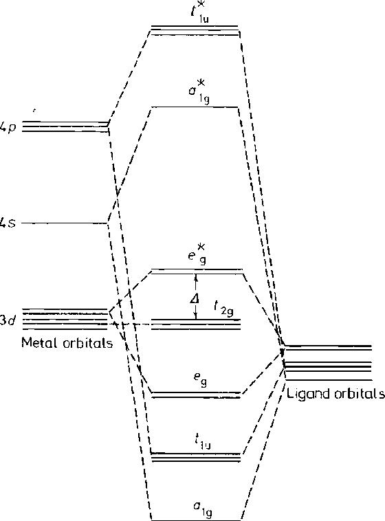 Molecular nitrogen as a ligand | Semantic Scholar
