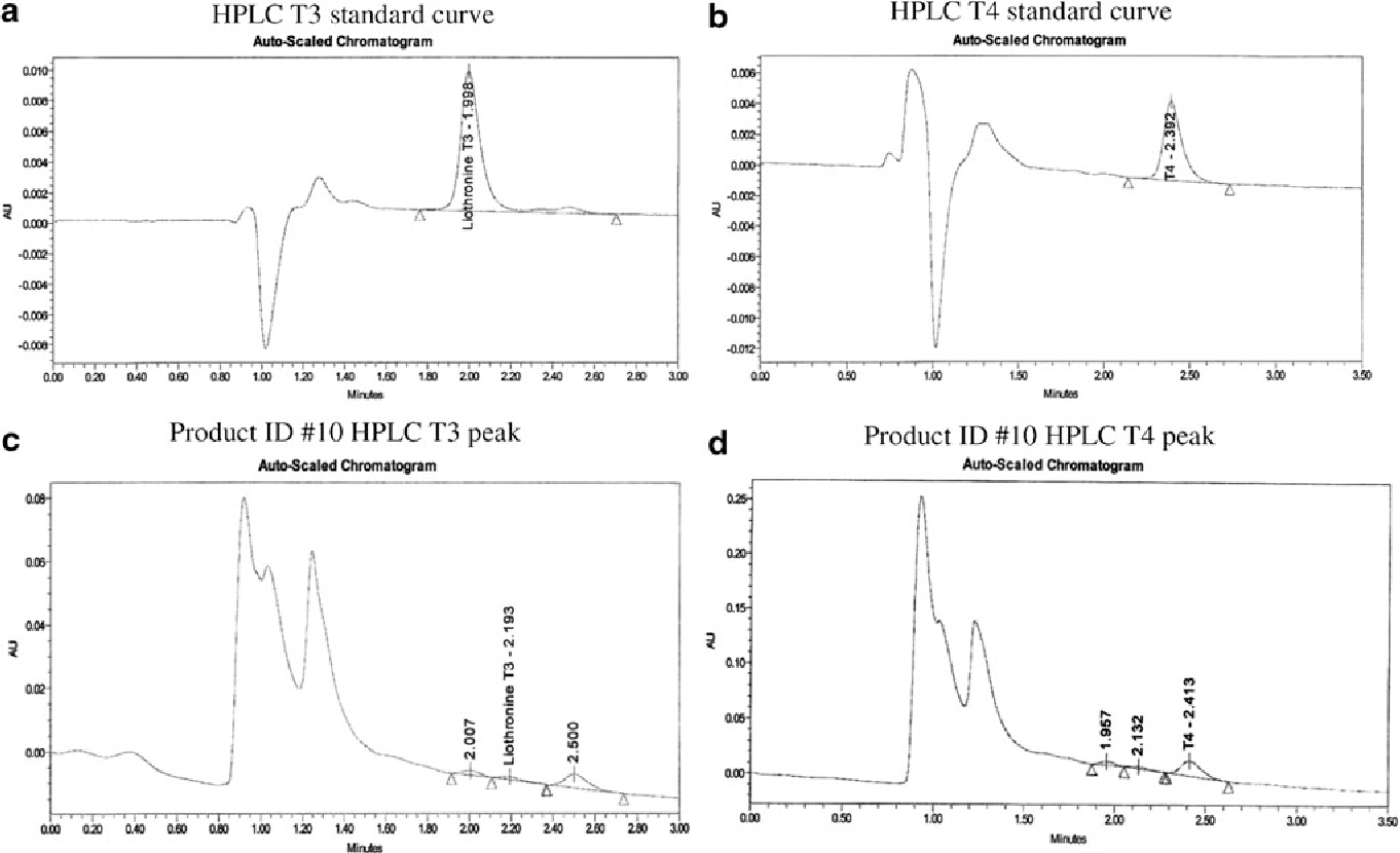 Pdf Thyroxine And Triiodothyronine Content In Commercially