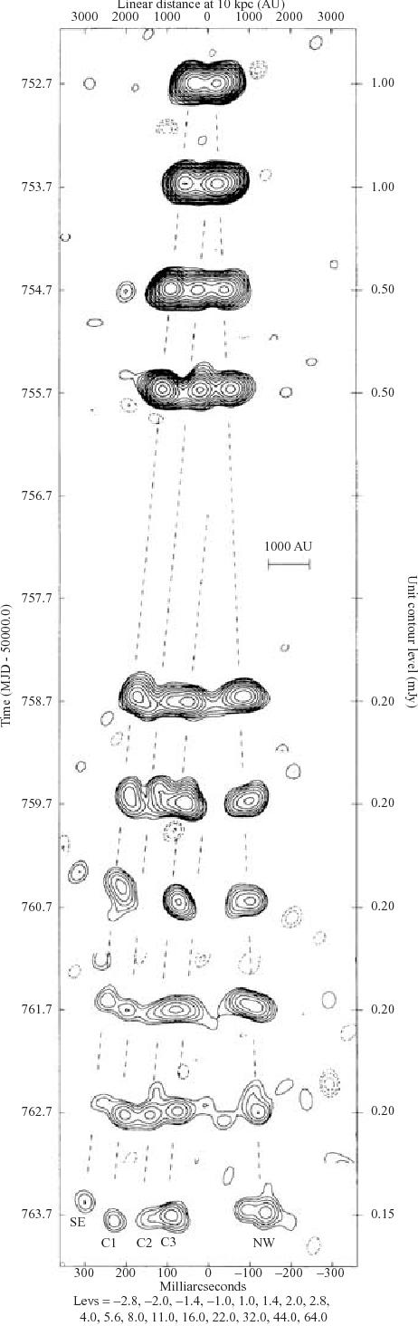 figure 11.21