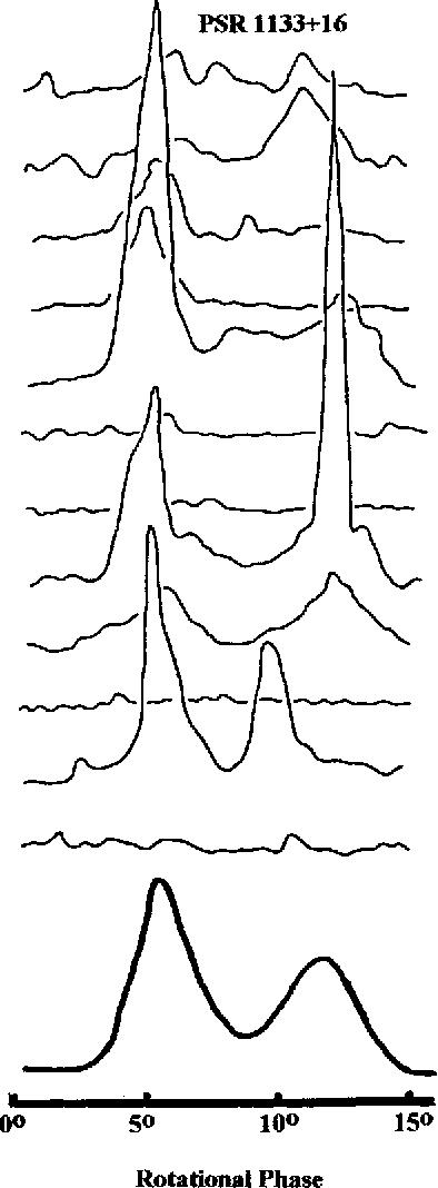 figure 12.10