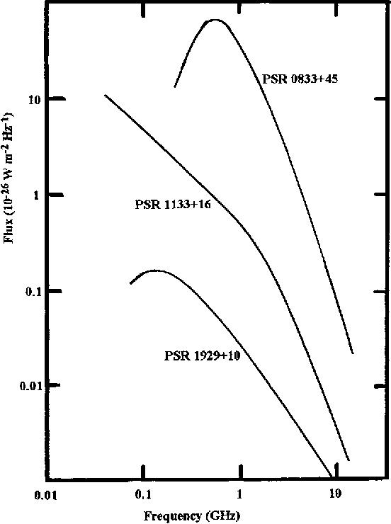 figure 12.15