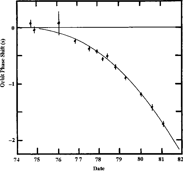figure 12.23