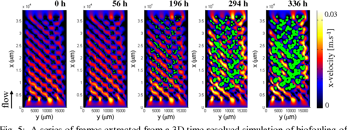 PDF] Non-destructive characterization of nanofiltration and