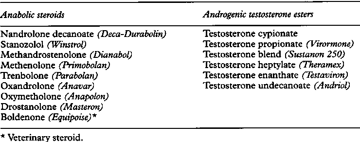 Table 3 from Gym and tonic: a profile of 100 male steroid