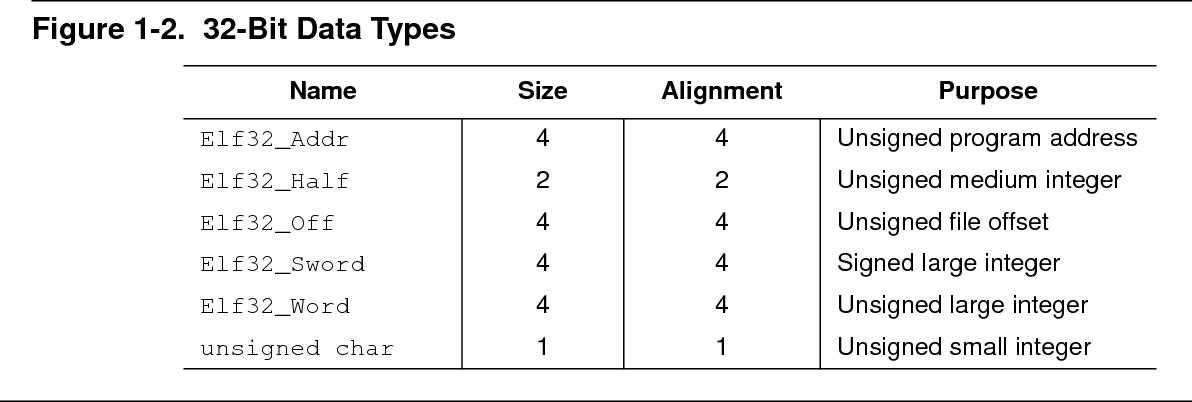 figure 1-2