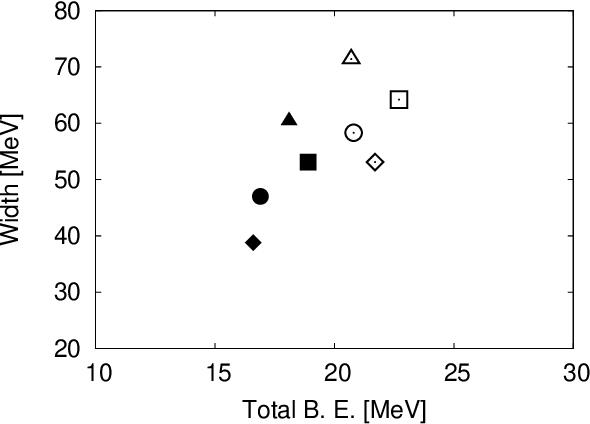 PDF] Variational calculation of the ppK- system based on