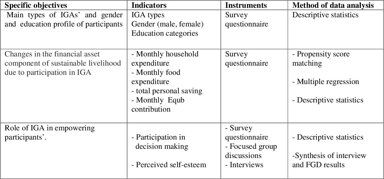 PDF] Addis Ababa University - Semantic Scholar