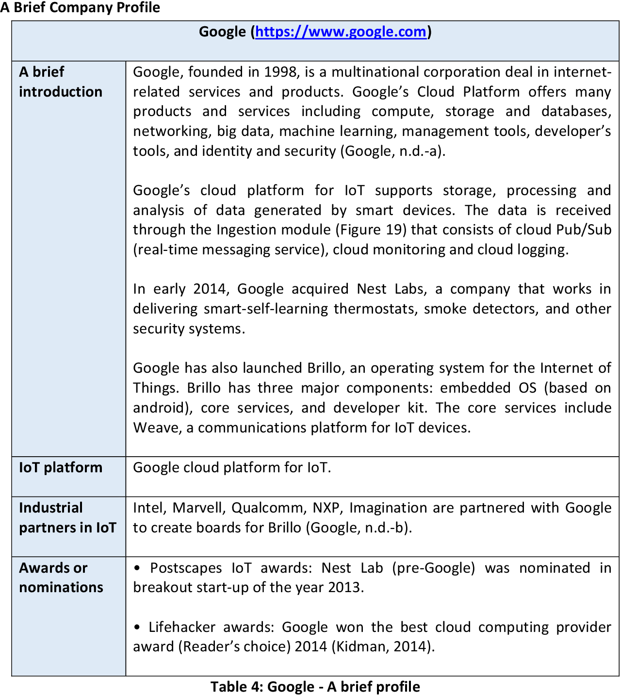 Figure 19 from Internet of Things (IoT) development