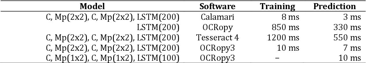 PDF] Calamari - A High-Performance Tensorflow-based Deep