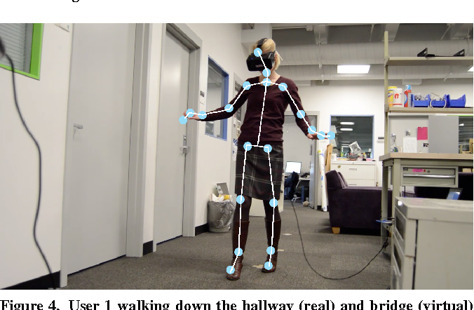 Figure 4 from MetaSpace: Full-body Tracking for Immersive