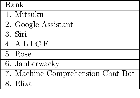 table 2.3