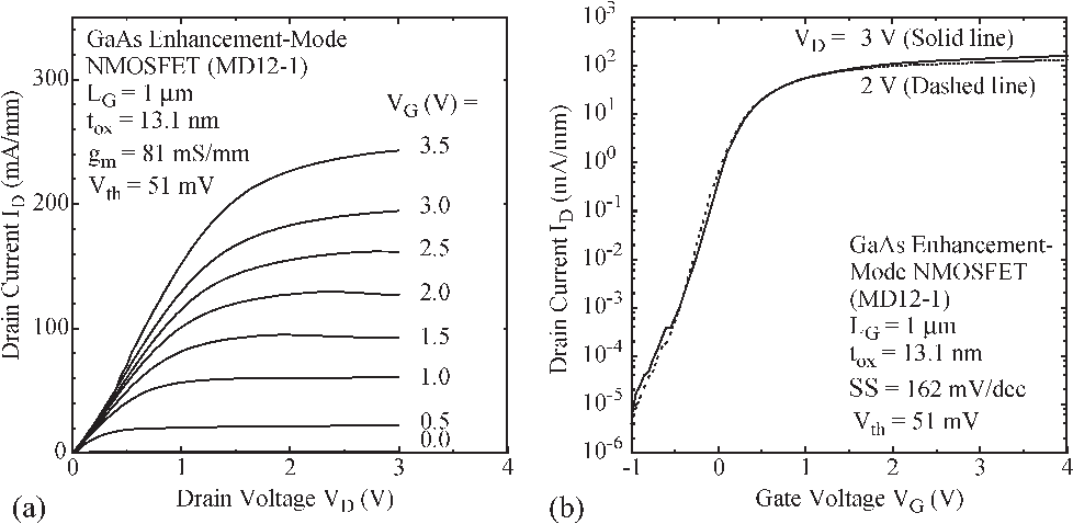 Enhancement-Mode GaAs n-Channel MOSFET - Semantic Scholar