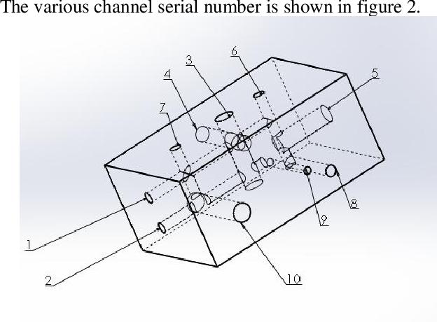 PDF] Virtual Design of the Hydraulic Manifold Block | Semantic Scholar | Hydraulic Manifold Schematic |  | Semantic Scholar