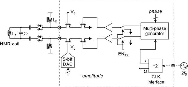 Integrated CMOS spectrometer for multi-diional NMR ... on switch schematic, counter schematic, valve schematic, pump schematic, generator schematic, ammeter schematic, laser schematic, microcontroller schematic, potentiometer schematic, computer schematic, light schematic, thermocouple schematic, hplc schematic, antenna schematic, radar schematic, transducer schematic, sensor schematic, electronics schematic, op-amp schematic, transistor schematic,
