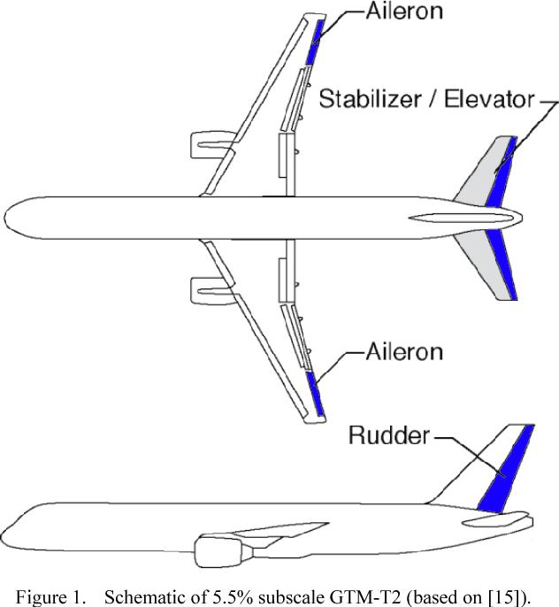 Reconfiguring NASA Generic Transport Model for Normal Flight