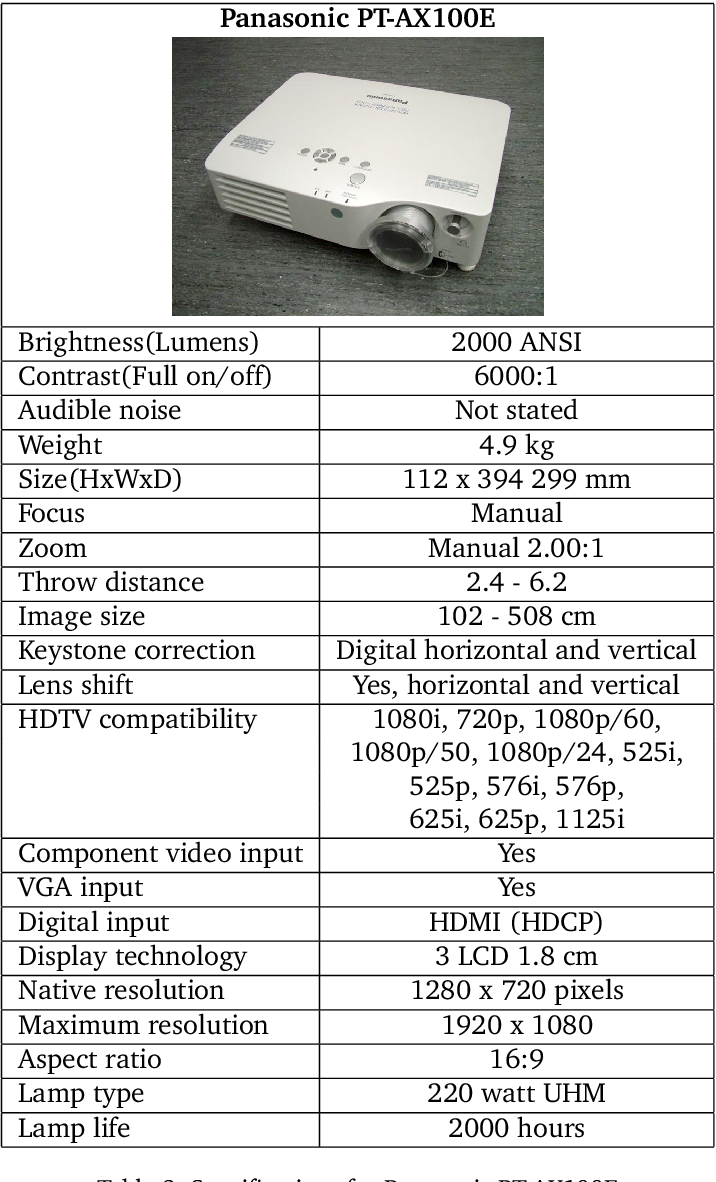 Verification and extention of a camera based calibration method ...