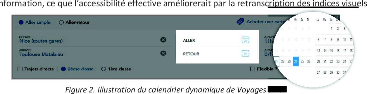 Voyage Sncf Calendrier.Figure 2 From Etat Des Lieux De L Accessibilite De Trois
