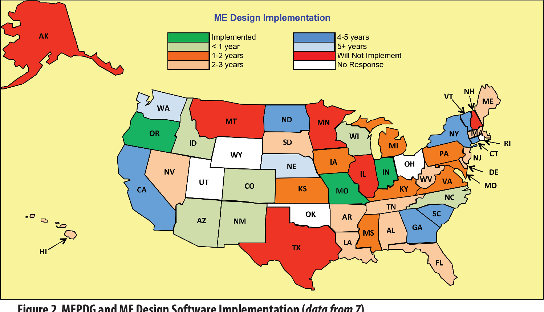 Pdf Flexible Pavement Design State Of The Practice Semantic Scholar