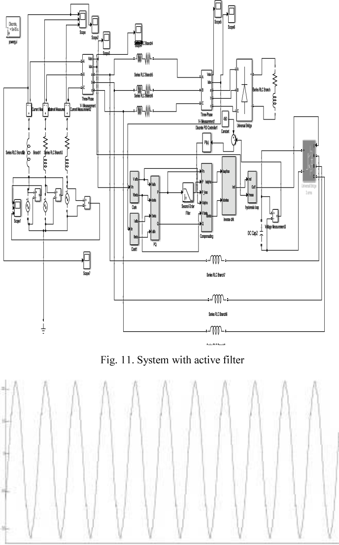 Passive and active filter for harmonic mitigation in a 3