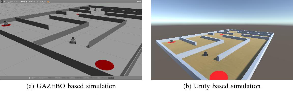 ROS and Unity Based Framework for Intelligent Vehicles