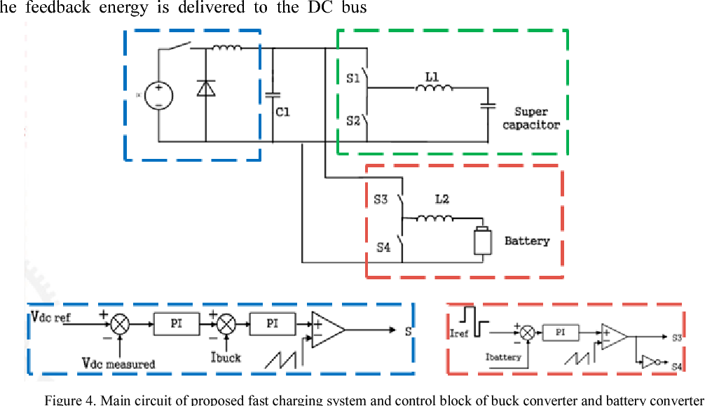 Figure 4 from Fast charging system of electric vehicle (EV