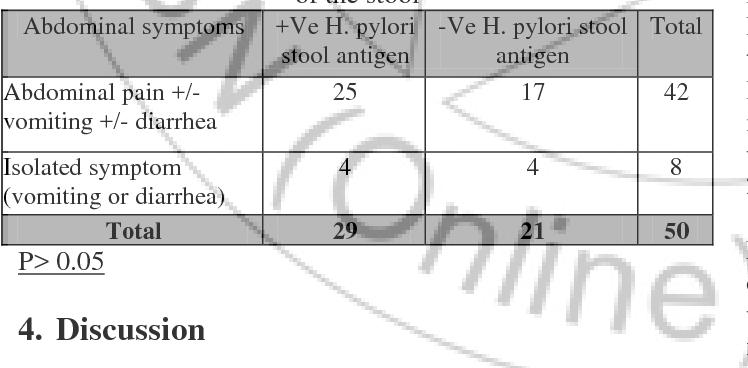 Stupendous Table 1 From Presence Of Stool H Pylori Antigen Among Creativecarmelina Interior Chair Design Creativecarmelinacom