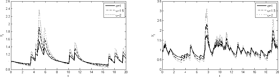 Figure 3 from Fractional Levy-driven Ornstein-Uhlenbeck