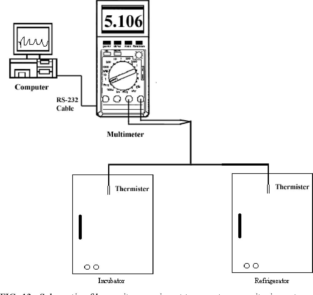 FUNCTIONAL DURABILITY OF A QUARTZ CRYSTAL MICROBALANCE SENSOR FOR ...