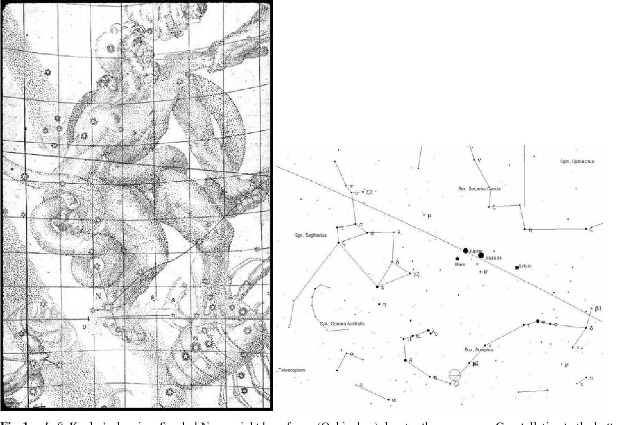 Figure 1 from Indian record for Kepler's supernova: Evidence