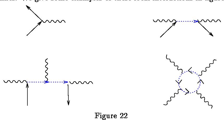 figure 2234