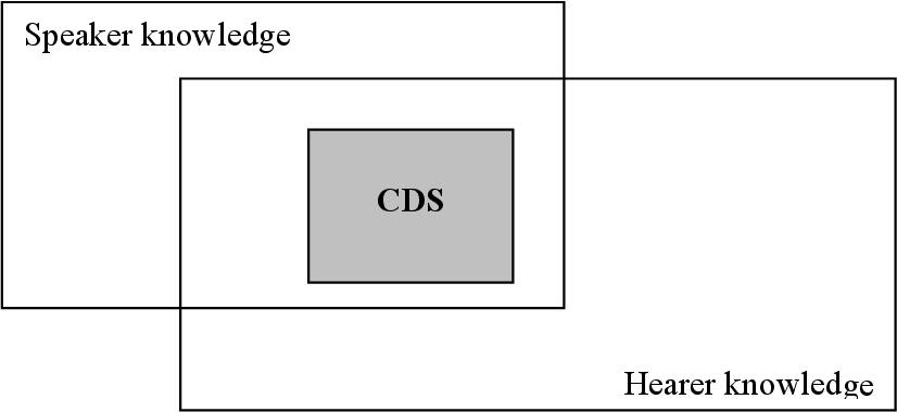 figure 2:3