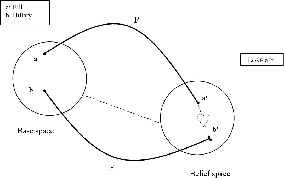 figure 2:4